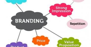 factors-of-branding
